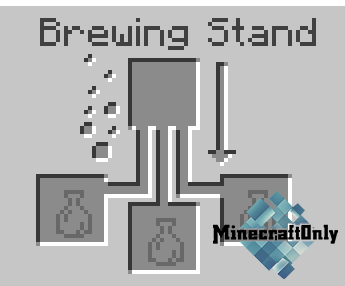1439561520_brewing_grid.png